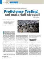Proficiency Testing