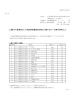上場ETF(管理会社:大和証券投資信託委託)に関する日々の開示事項 2/2