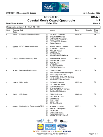 CM4x+ Heat 1 - World Rowing Coastal Championships 2014