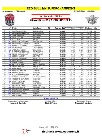 Classifica Qualifica MX1 Gruppo B