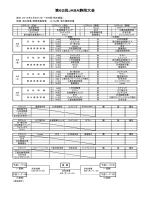 第62回JABA静岡大会
