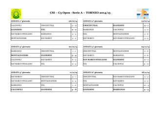 Calcio a 5 - USD Gianesini