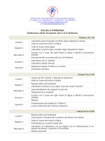 SCUOLA PRIMARIA Settimana delle Scoperte dal 2 al 6 febbraio