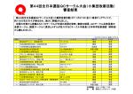 第44回全日本選抜QCサークル大会(小集団改善