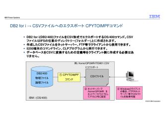 DB2 for i → CSVファイルへのエクスポート CPYTOIMPFコマンド