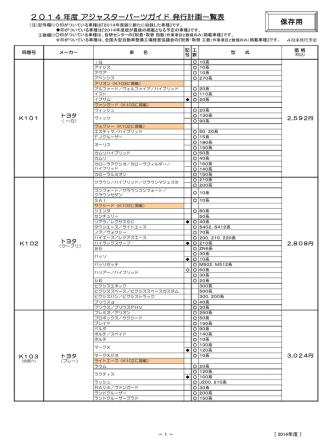 2014年度版アジャスターパーツガイド 発行計画一覧(PDF/190KB)
