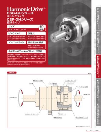 CSG-GHシリーズ CSF-GHシリーズ 5