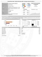 Gruppo Banca Sella - Scheda Informativa OICR : Carmignac