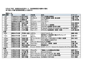5月5日(月祝) 新宿区四谷区民ホール 東京都新宿区内藤町87番地