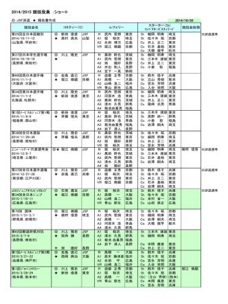 2014年度 ショートトラック国内大会の役員予定 (2014Oct20版, pdf)