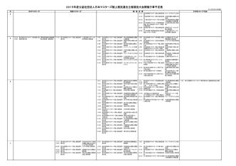 2015年度大会日程一覧を見る