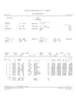 中学女子 - 栃木県スキー連盟