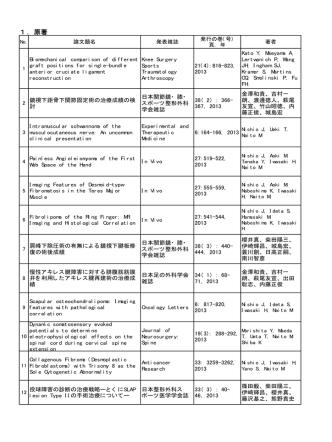 1 . 原著 - 福岡大学 医学部