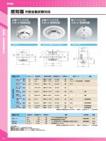 感知器 R型自動試験対応