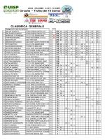 Classifica Generale Trofeo 10 Comuni MTB dopo Gambassi Terme