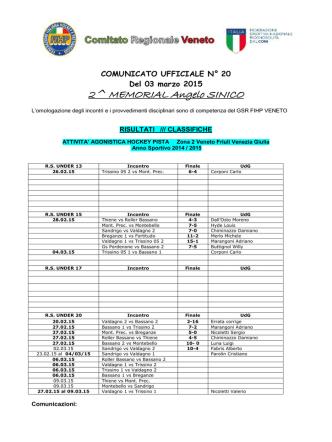 Classifiche settore giovanile - Hockey Club Montecchio Precalcino