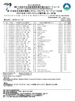 全日本自転車競技選手権ロード - 全日本自転車競技選手権大会ロード