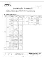 三菱電磁開閉器 セールスとサービス 070 短絡電流定格