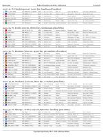 pdf partenti - Sport Today