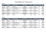 RAGGRUPPAMENTO ORC – INTERCIRCOLI 2015