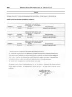 Ambiti carenti - Regione Puglia
