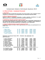 Qualificati CP_Provinciale_TO_2015