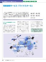 衛星通信サービス「ワイドスターⅡ」