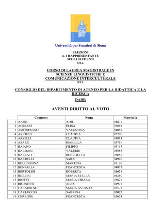 aventi diritto al voto - Università per Stranieri di Siena