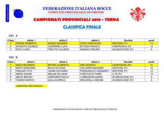 campionati provinciali 2015 - terna classifica finale