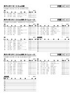 男子小学1年100m決勝