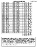 PDFファイルを開く - 関西大学体育会ラグビー部