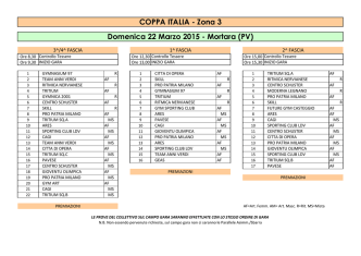 COPPA ITALIA - Zona 3 Domenica 22 Marzo 2015