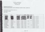 ATA coll.ri scol. pag. 1.PDF - Istituto Comprensivo Corradini
