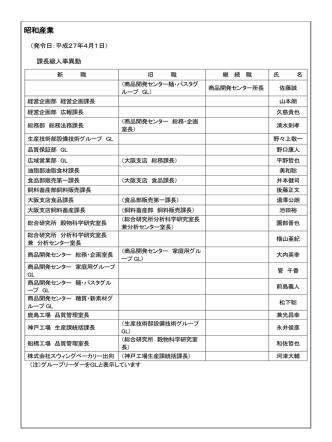 2015年4月1日>昭和産業