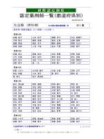 大分県 - 日本薬剤師研修センター