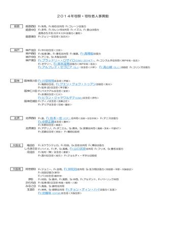 2014年春 司祭・司牧者人事異動(追加) PDF