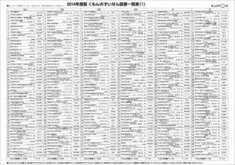 2014年度版 くもんのすいせん図書一覧表(1)