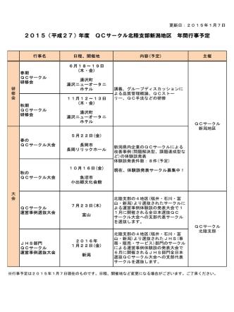 2015(平成27)年度 QCサークル北陸支部新潟地区 年間行事予定