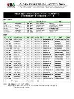 2015年2月13日現在 - 公益財団法人日本バスケットボール協会