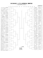 第42回九州ジュニアテニス選手権大会 福岡県予選