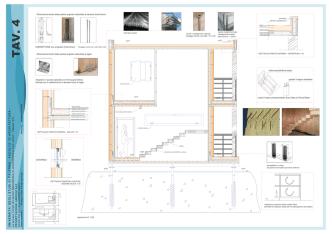 Corso di Laurea Specialistica in Architettura a ciclo