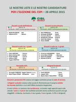liste della Cisl Scuola - Sito ufficiale della CISL SCUOLA di CUNEO