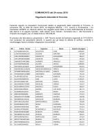 COMUNICATO del 24 marzo 2015 Pagamenti indennità di Tirocinio