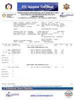 Classifica ufficiale