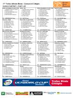 17° Trofeo Alfredo Binda - Comune di Cittiglio