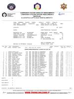 Classifica ufficiale 1ª+2ª