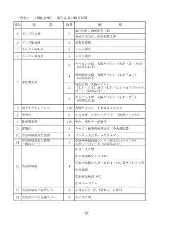 20 別表1 (補助対象) 取付品及び取付装置 番号 品 名 数量 摘 要 5 12 1