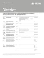 District - Refin Ceramic Tiles