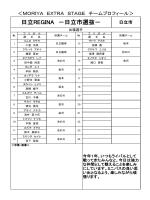 女子03 - 守谷市ミニバスケットボール連盟