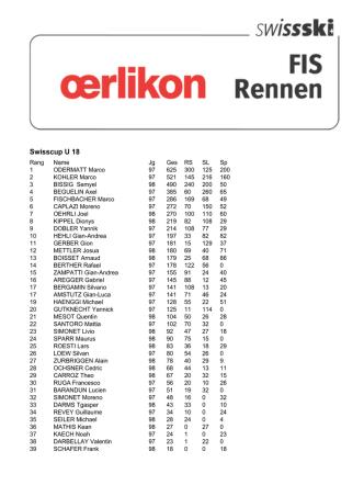 Aktuelles Zwischenklassement U18 - Swiss-Ski
